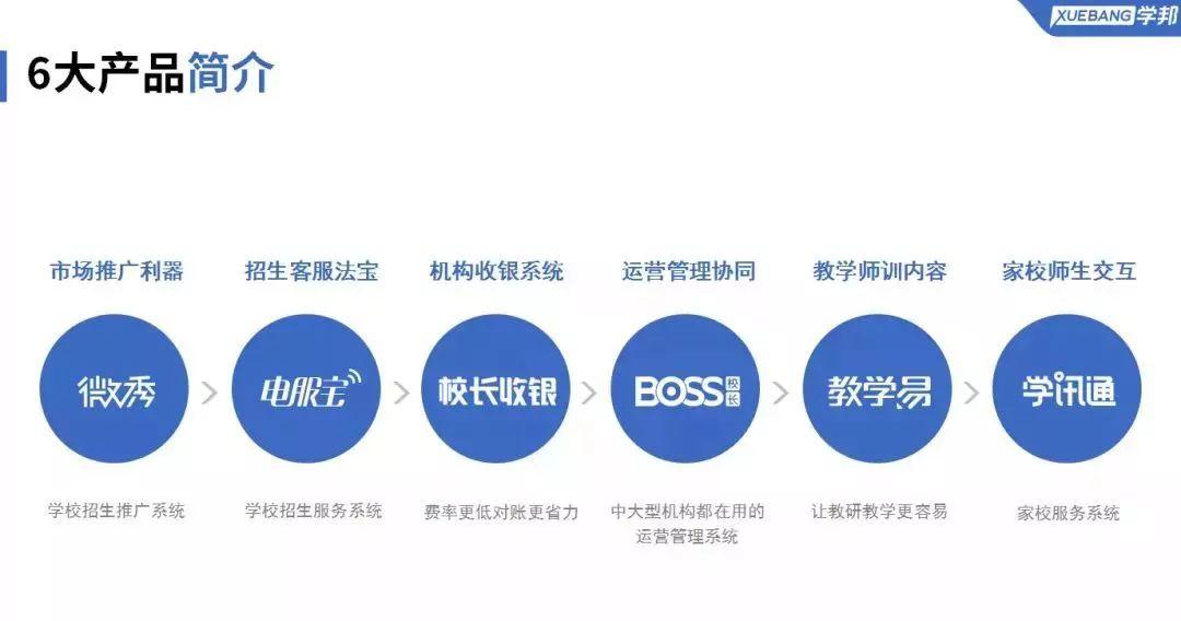 六大产品.jpg